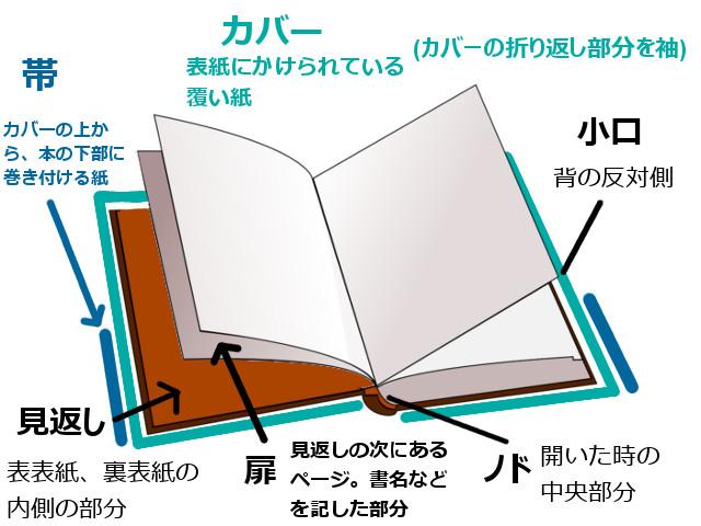 本の作り方 2