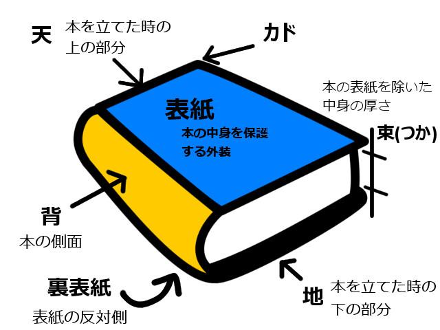 本の作り方